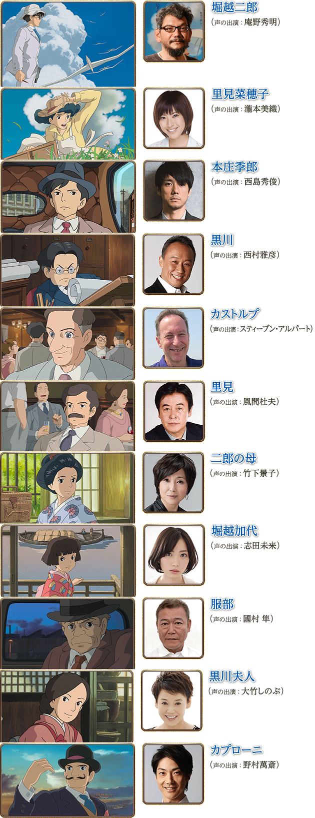 New Character Images From Miyazaki Hayao S The Wind Rises